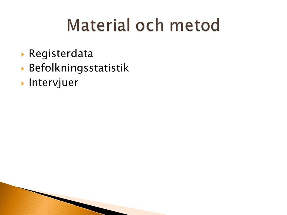  Utlandsfödda  Ingen sjukpenninggrundande inkomst (SGI)  Långvarigt försörjningsstöd  Långvariga sjukskrivningar  Språkhinder