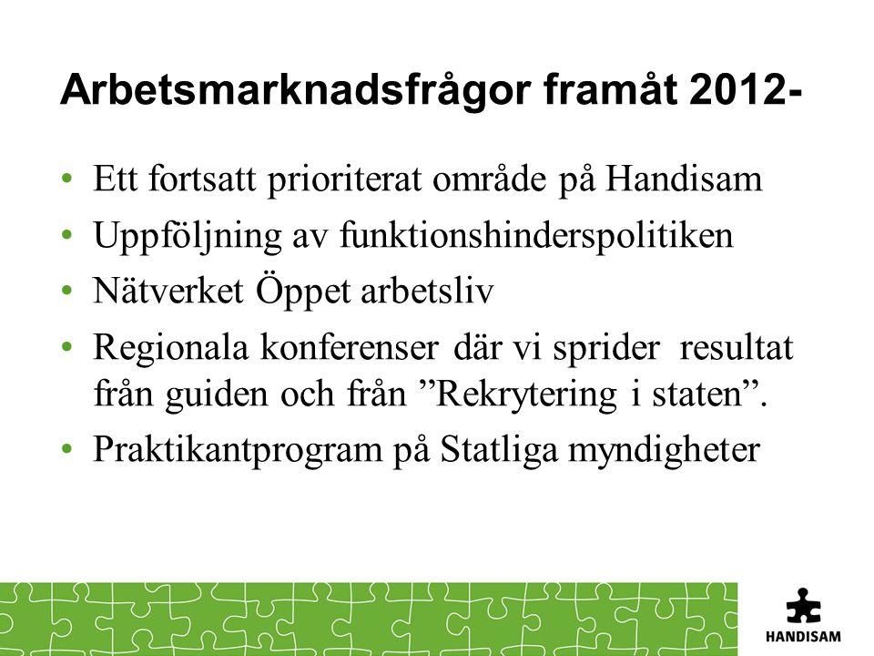 Arbetsmarknadsfrågor framåt 2012- •Ett fortsatt prioriterat område på Handisam •Uppföljning av funktionshinderspolitiken •Nätverket Öppet arbetsliv •R