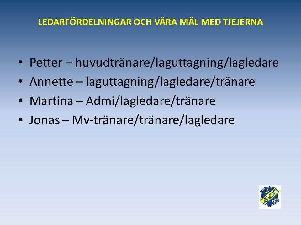 LEDARFÖRDELNINGAR OCH VÅRA MÅL MED TJEJERNA • Petter – huvudtränare/laguttagning/lagledare • Annette – laguttagning/lagledare/tränare • Martina – Admi/lagledare/tränare • Jonas – Mv-tränare/tränare/lagledare