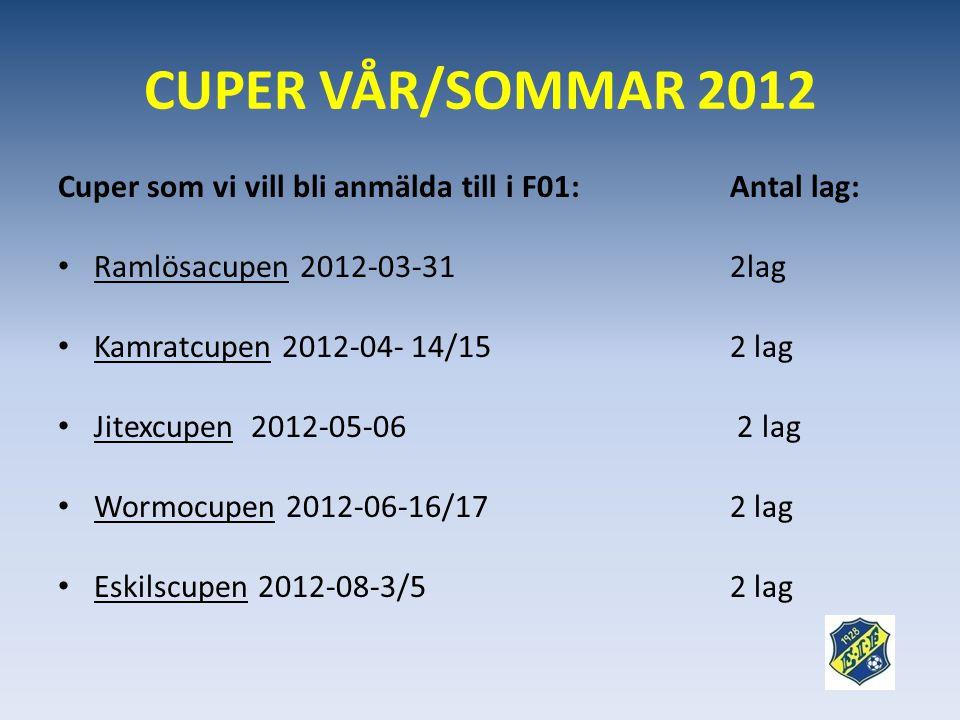 CUPER VÅR/SOMMAR 2012 Cuper som vi vill bli anmälda till i F01:Antal lag: • Ramlösacupen 2012-03-31 2lag • Kamratcupen 2012-04- 14/152 lag • Jitexcupen 2012-05-06 2 lag • Wormocupen 2012-06-16/17 2 lag • Eskilscupen 2012-08-3/52 lag