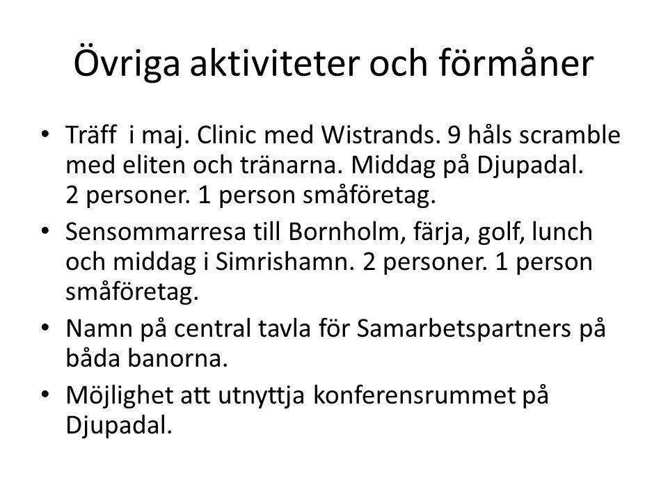 Övriga aktiviteter och förmåner • Träff i maj. Clinic med Wistrands. 9 håls scramble med eliten och tränarna. Middag på Djupadal. 2 personer. 1 person