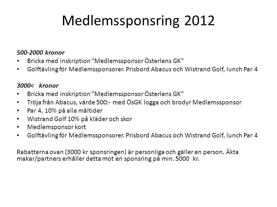 """Medlemssponsring 2012 500-2000 kronor • Bricka med inskription """"Medlemssponsor Österlens GK"""" • Golftävling för Medlemssponsorer. Prisbord Abacus och W"""