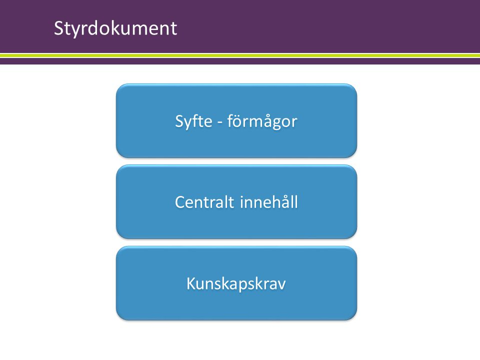 .. Styrdokument Kunskapskrav Centralt innehåll Syfte - förmågor