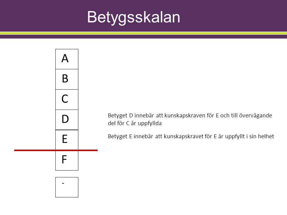 Betygsskalan A B C E D F - Betyget D innebär att kunskapskraven för E och till övervägande del för C är uppfyllda Betyget E innebär att kunskapskravet för E är uppfyllt i sin helhet