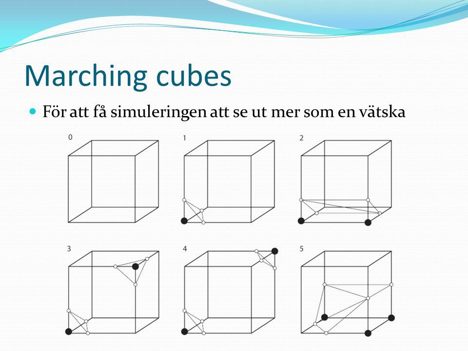 Marching cubes  För att få simuleringen att se ut mer som en vätska