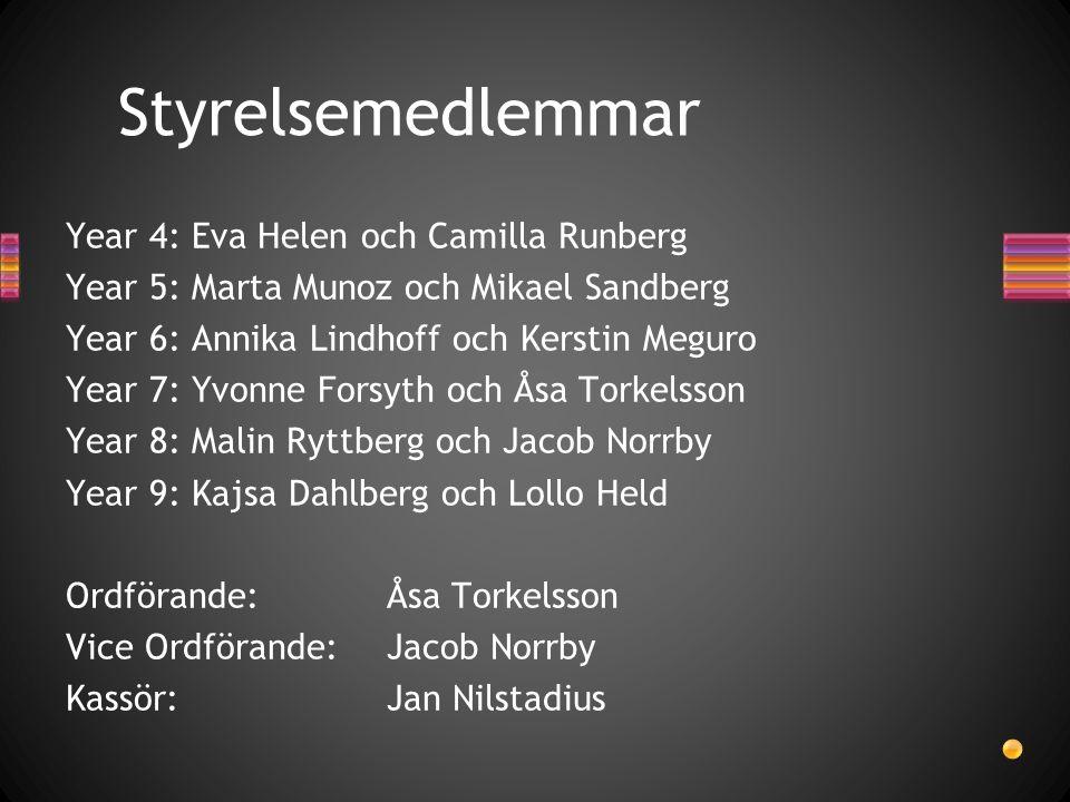 Styrelsemedlemmar Year 4: Eva Helen och Camilla Runberg Year 5: Marta Munoz och Mikael Sandberg Year 6: Annika Lindhoff och Kerstin Meguro Year 7: Yvo