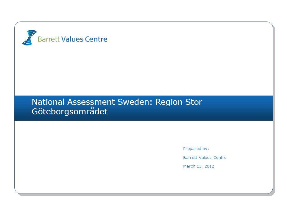 National Assessment Sweden: Region Stor Göteborgsområdet (100) arbetslöshet (L) 501(O) yttrandefrihet 454(O) byråkrati (L) 433(O) osäkerhet om framtiden (L) 391(I) resursslöseri (L) 383(O) kortsiktighet (L) 341(O) utbildningsmöjligheter 323(O) fred 317(S) skyller på varandra (L) 312(R) materialistiskt (L) 301(I) arbetstillfällen 561(O) ekonomisk stabilitet 491(I) ansvar för kommande generationer 387(S) omsorg om de äldre 354(S) miljömedvetenhet 336(S) demokratiska processer 314(R) välfungerande sjukvård 281(O) engagemang 275(I) bevarande av naturen 256(S) hållbar utveckling 256(S) mänskliga rättigheter 257(S) pålitlig samhällsservice 253(O) Values PlotMarch 15, 2012 Copyright 2012 Barrett Values Centre I = Individuell R = Relationsvärdering Understruket med svart = PV & CC Orange = PV, CC & DC Orange = CC & DC Blå = PV & DC P = Positiv L = Möjligtvis begränsande (vit cirkel) O = Organisationsvärdering S = Samhällsvärdering Värderingar som matchar PV - CC 0 CC - DC 0 PV - DC 0 Hälsoindex (PL) PV-10-0 CC - 3-7 DC - 12-0 humor/ glädje 445(I) familj 392(R) ansvar 344(I) tar ansvar 344(R) ärlighet 315(I) medkänsla 297(R) självständighet 284(I) rättvisa 275(R) vänskap 262(R) omtanke 252(R) NivåPersonliga värderingar (PV)Nuvarande kulturella värderingar (CC)Önskade kulturella värderingar (DC) 7 6 5 4 3 2 1 IRS (P)=4-6-0 IRS (L)=0-0-0IROS (P)=0-0-2-1 IROS (L)=2-1-4-0IROS (P)=2-1-3-6 IROS (L)=0-0-0-0
