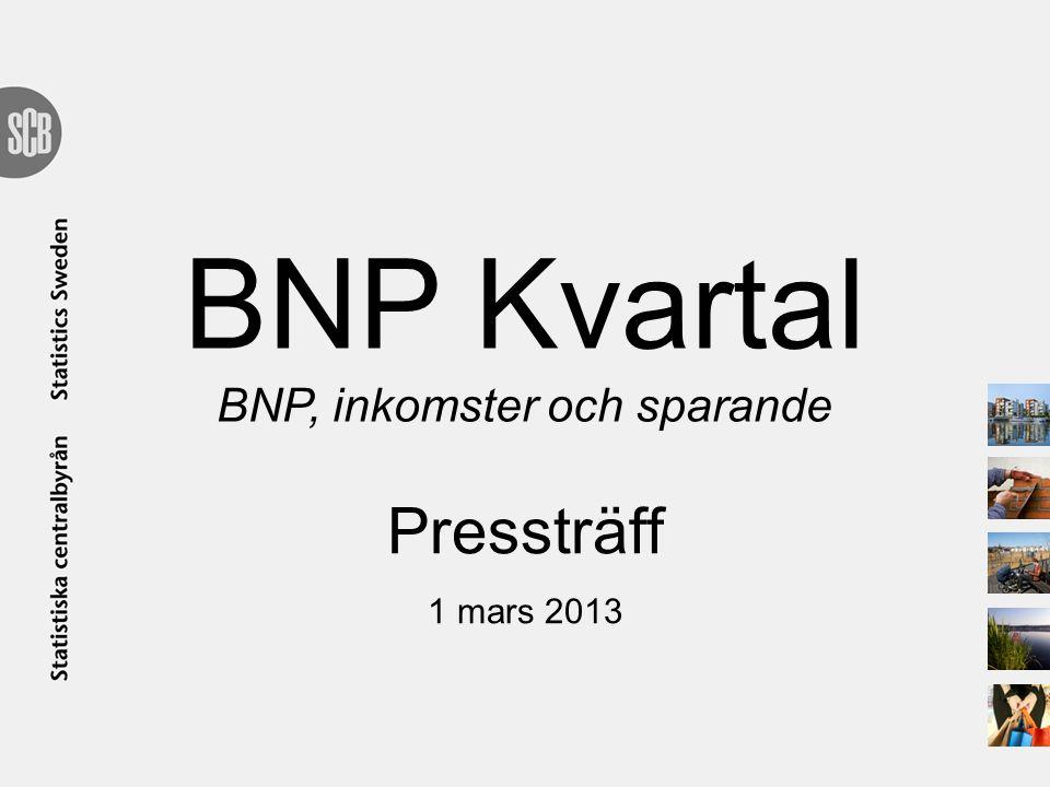 BNP Kvartal BNP, inkomster och sparande Pressträff 1 mars 2013