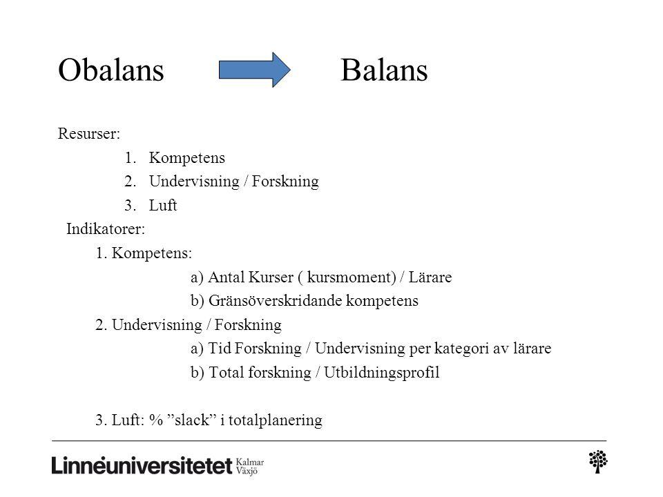 Obalans Balans Resurser: 1.Kompetens 2.Undervisning / Forskning 3.Luft Indikatorer: 1. Kompetens: a) Antal Kurser ( kursmoment) / Lärare b) Gränsövers