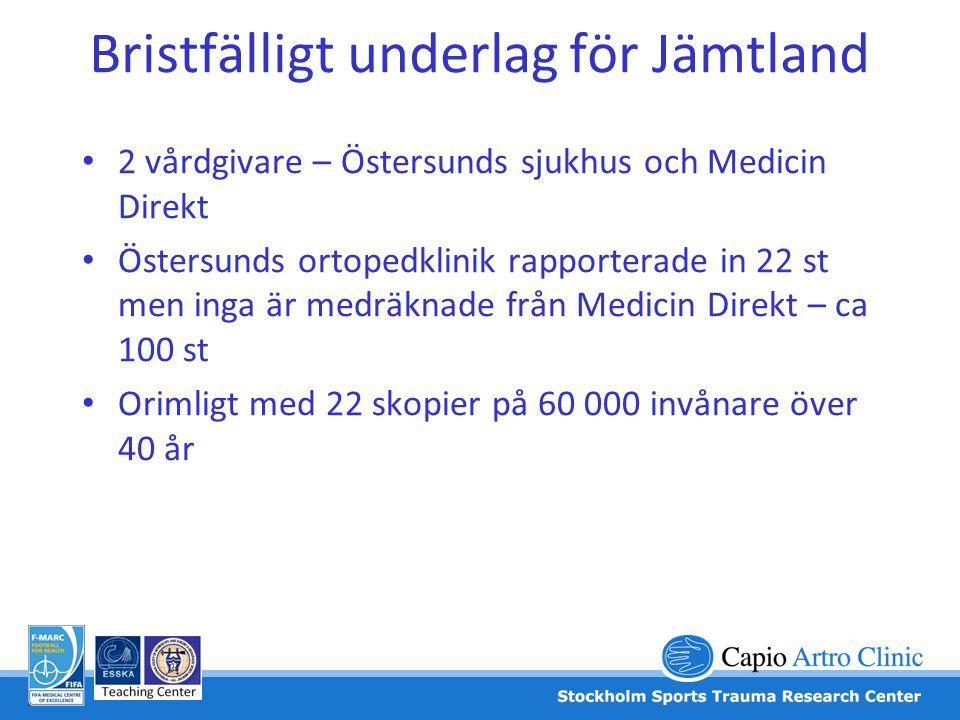 Bristfälligt underlag för Jämtland • 2 vårdgivare – Östersunds sjukhus och Medicin Direkt • Östersunds ortopedklinik rapporterade in 22 st men inga är