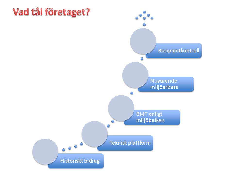 Historiskt bidragTeknisk plattform BMT enligt miljöbalken Nuvarande miljöarbete Recipientkontroll