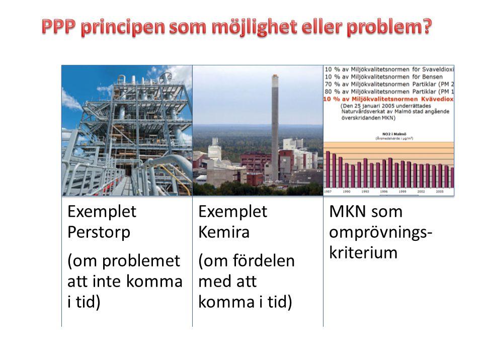 Exemplet Perstorp (om problemet att inte komma i tid) Exemplet Kemira (om fördelen med att komma i tid) MKN som omprövnings- kriterium