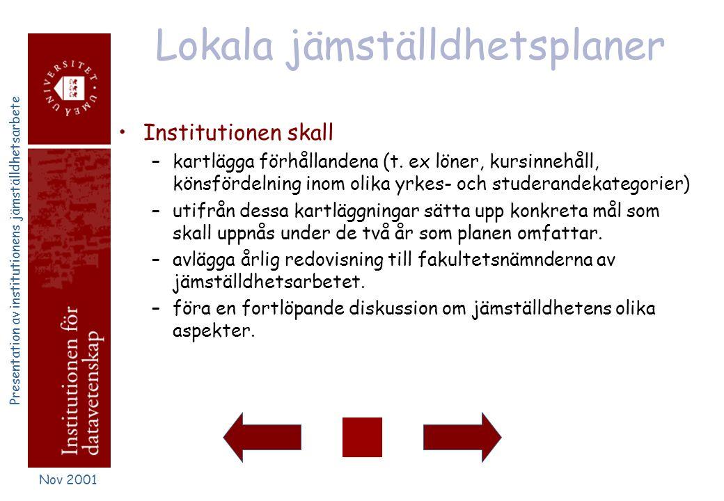 Presentation av institutionens jämställdhetsarbete Nov 2001 Vad gör vi? Vad planeras? •Tre jämställdhetsföreträdare Lena Kallin Westin, Magdalena Kågs