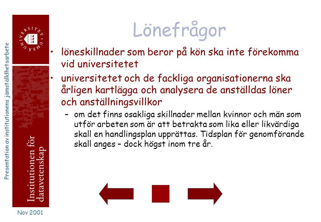 Presentation av institutionens jämställdhetsarbete Nov 2001 Lokala jämställdhetsplaner •Institutionen skall –kartlägga förhållandena (t. ex löner, kur
