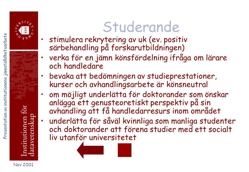 Presentation av institutionens jämställdhetsarbete Nov 2001 Jämställdhetsarbete -hur kan vi underlätta för alla •StuderandeStuderande •AnställdaAnstäl