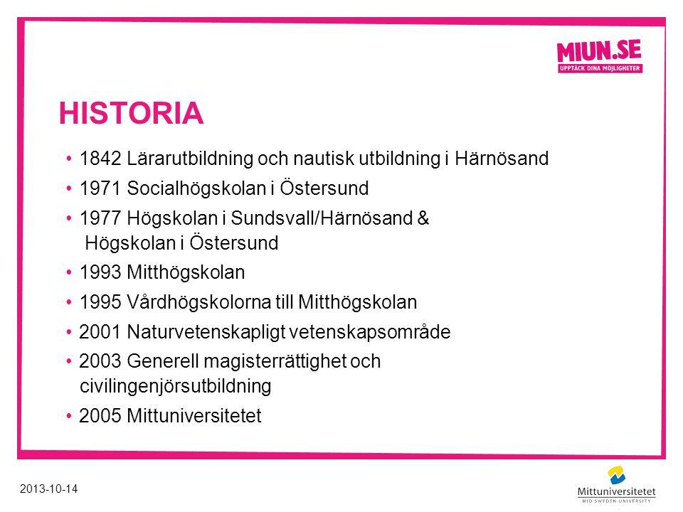 HISTORIA •1842 Lärarutbildning och nautisk utbildning i Härnösand •1971 Socialhögskolan i Östersund •1977 Högskolan i Sundsvall/Härnösand & Högskolan