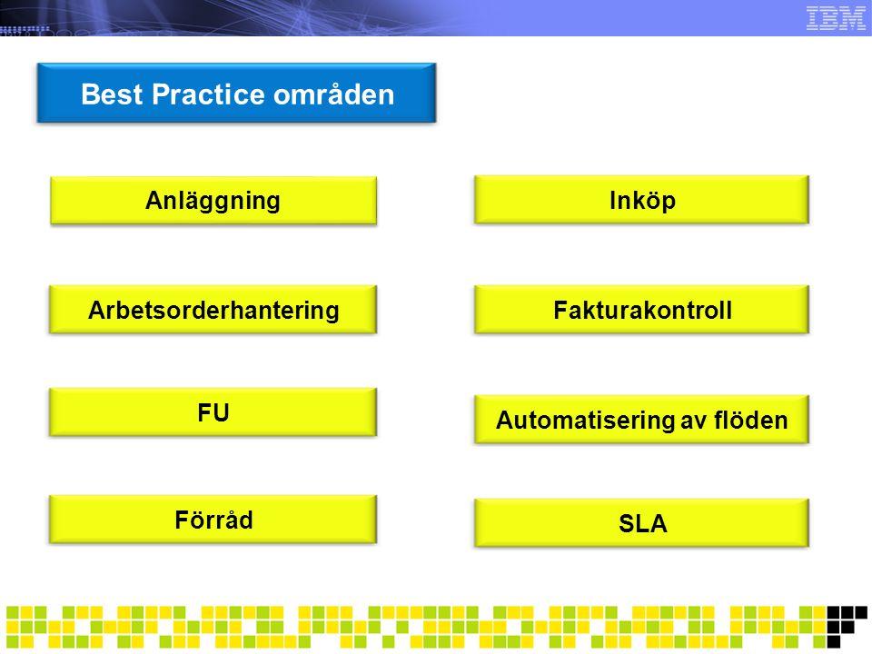 Anläggning Best PracticeNyckeltal Anläggningsstatus Andel utrustningar med felklass Allokering av felklasser Arbete / anläggningsprioritet Anläggningsprioritet