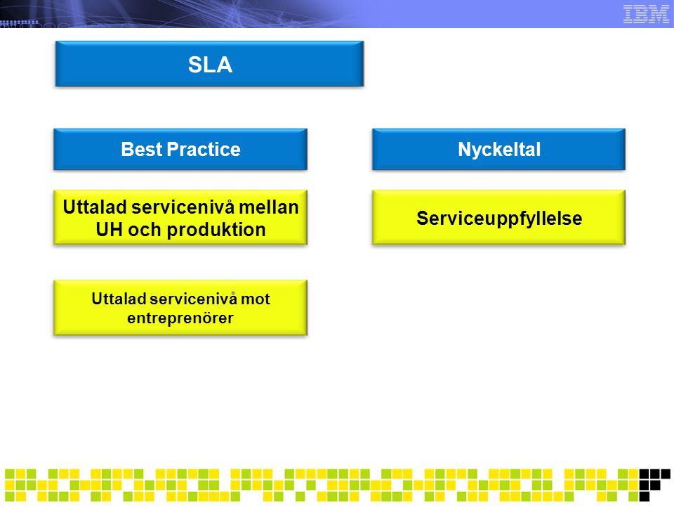 Automatisering av flöden Best Practice WorkFlow Eskalering Cron task Rapporter KPI:er