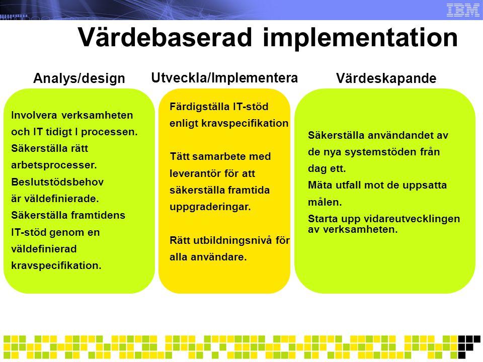 Agenda •Olika implementationssätt •Hur säkerställa affärsnyttan med systemanvändning •Best Practice MAXIMO •Övriga frågor