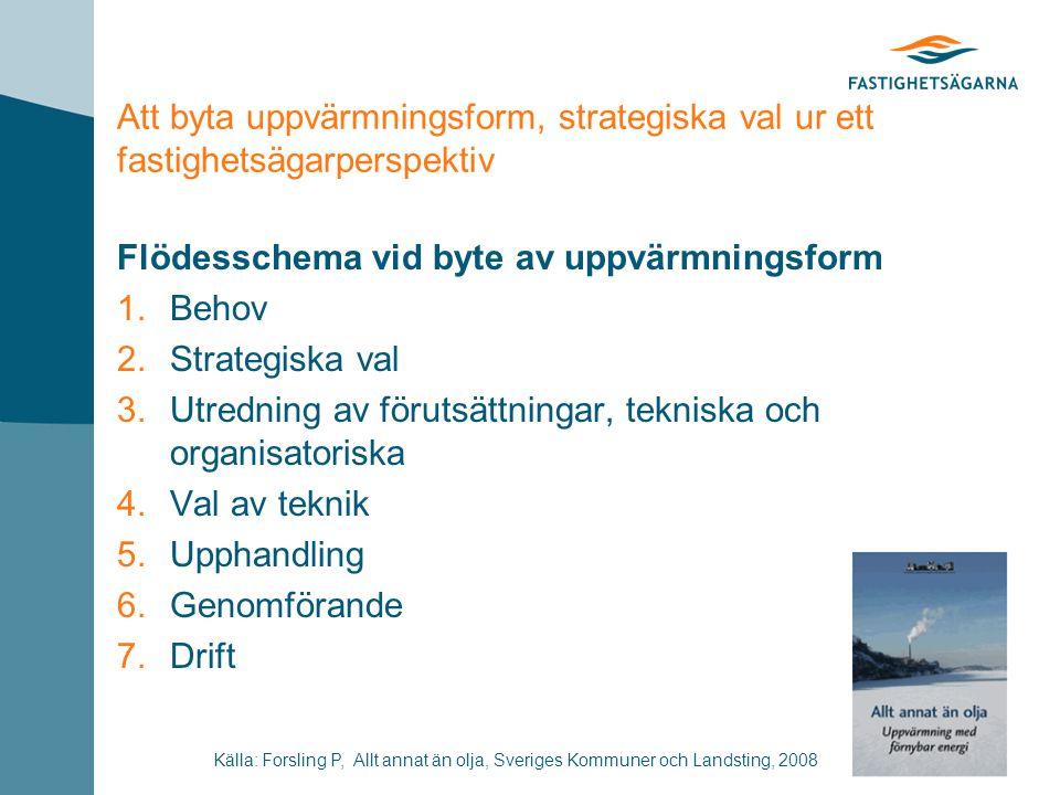 Att byta uppvärmningsform, strategiska val ur ett fastighetsägarperspektiv Flödesschema vid byte av uppvärmningsform 1.Behov 2.Strategiska val 3.Utredning av förutsättningar, tekniska och organisatoriska 4.Val av teknik 5.Upphandling 6.Genomförande 7.Drift Källa: Forsling P, Allt annat än olja, Sveriges Kommuner och Landsting, 2008