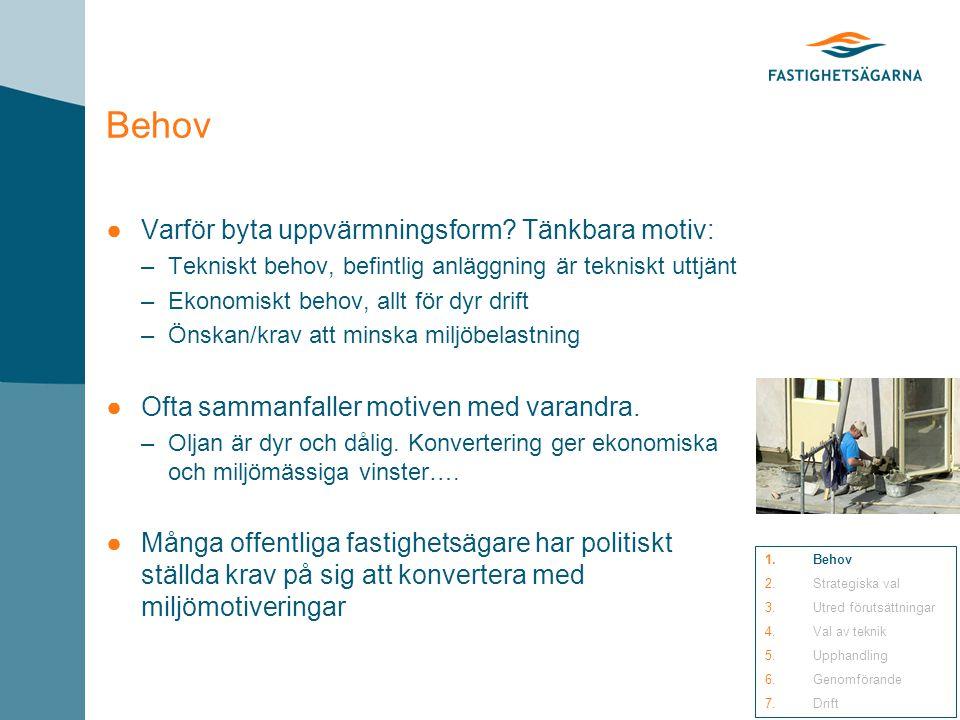 En trendspaning… Energi eller effekt Källa: Metoder för att sänka effektbehovet vid fjärrvärme, Svensk Fjärrvärme, Fjärrsyn rapport 2009:41