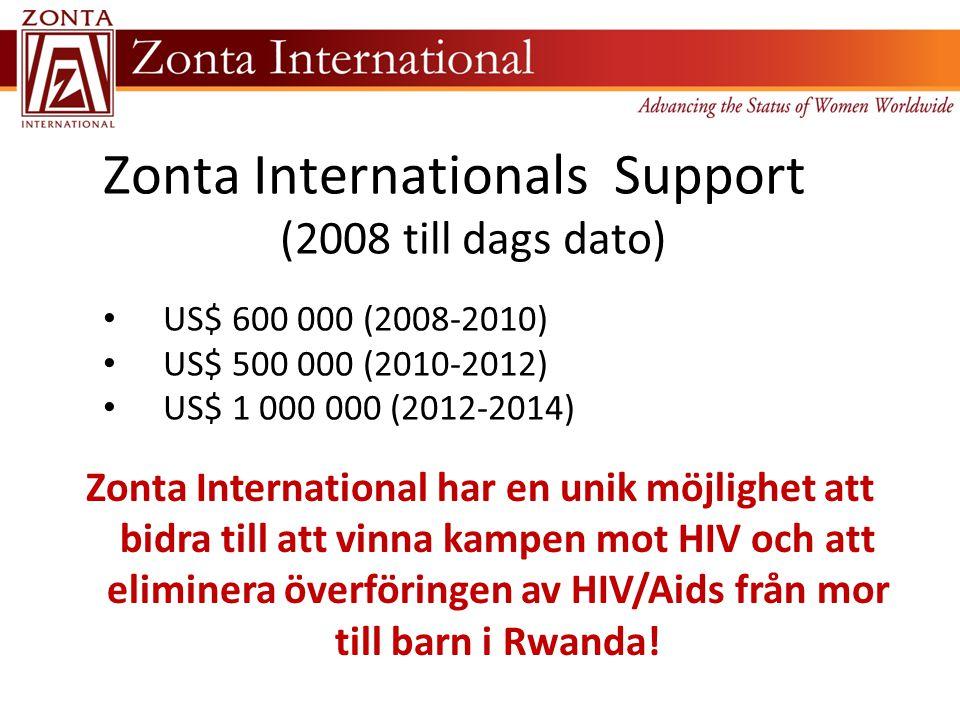 Zonta Internationals Support (2008 till dags dato) • US$ 600 000 (2008-2010) • US$ 500 000 (2010-2012) • US$ 1 000 000 (2012-2014) Zonta International har en unik möjlighet att bidra till att vinna kampen mot HIV och att eliminera överföringen av HIV/Aids från mor till barn i Rwanda!
