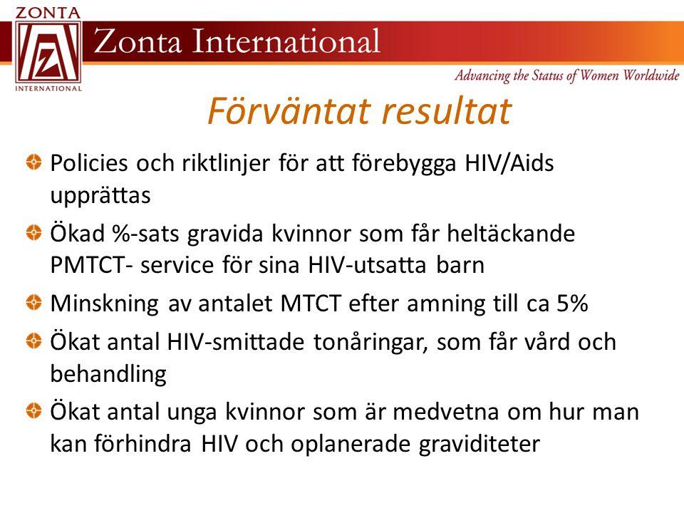 Förväntat resultat Policies och riktlinjer för att förebygga HIV/Aids upprättas Ökad %-sats gravida kvinnor som får heltäckande PMTCT- service för sina HIV-utsatta barn Minskning av antalet MTCT efter amning till ca 5% Ökat antal HIV-smittade tonåringar, som får vård och behandling Ökat antal unga kvinnor som är medvetna om hur man kan förhindra HIV och oplanerade graviditeter
