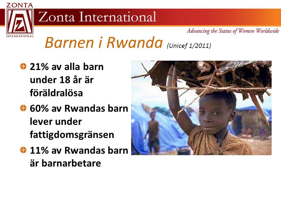 Barnen i Rwanda (Unicef 1/2011) 21% av alla barn under 18 år är föräldralösa 60% av Rwandas barn lever under fattigdomsgränsen 11% av Rwandas barn är barnarbetare
