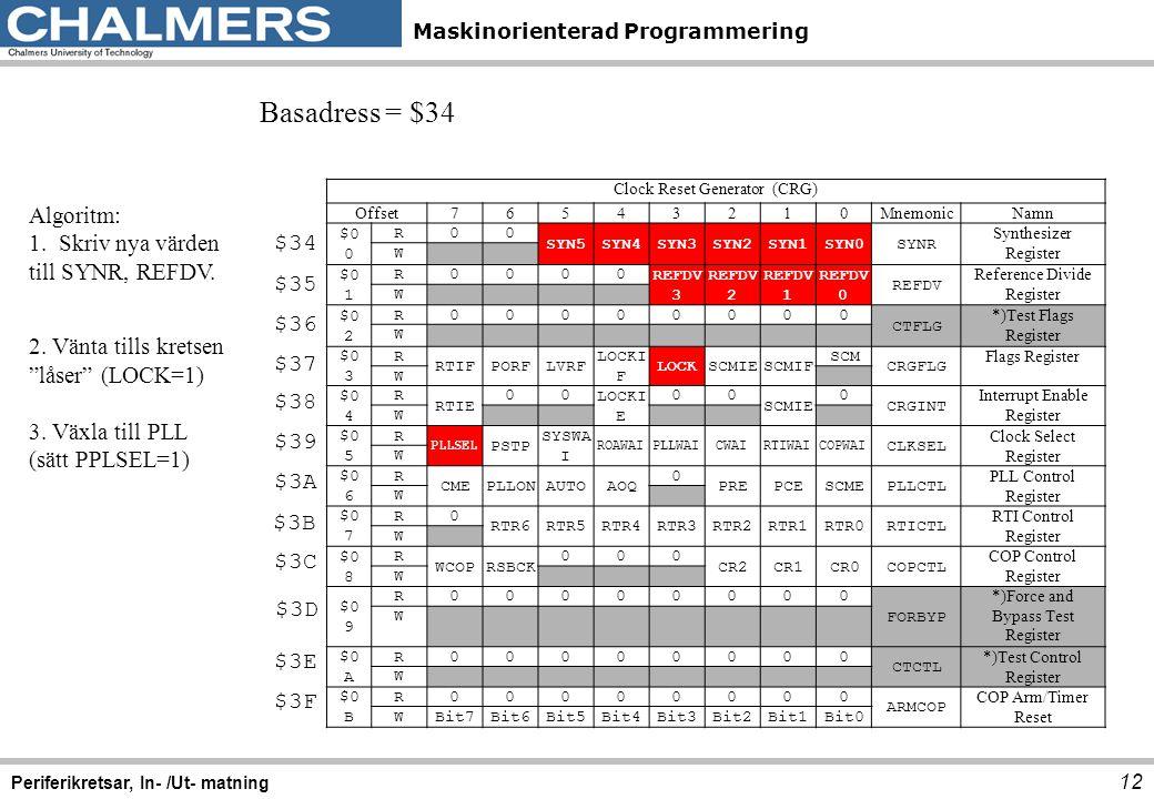 Maskinorienterad Programmering Clock Reset Generator (CRG) Offset76543210MnemonicNamn $0 0 R00 SYN5SYN4SYN3SYN2SYN1SYN0SYNR Synthesizer Register W $0