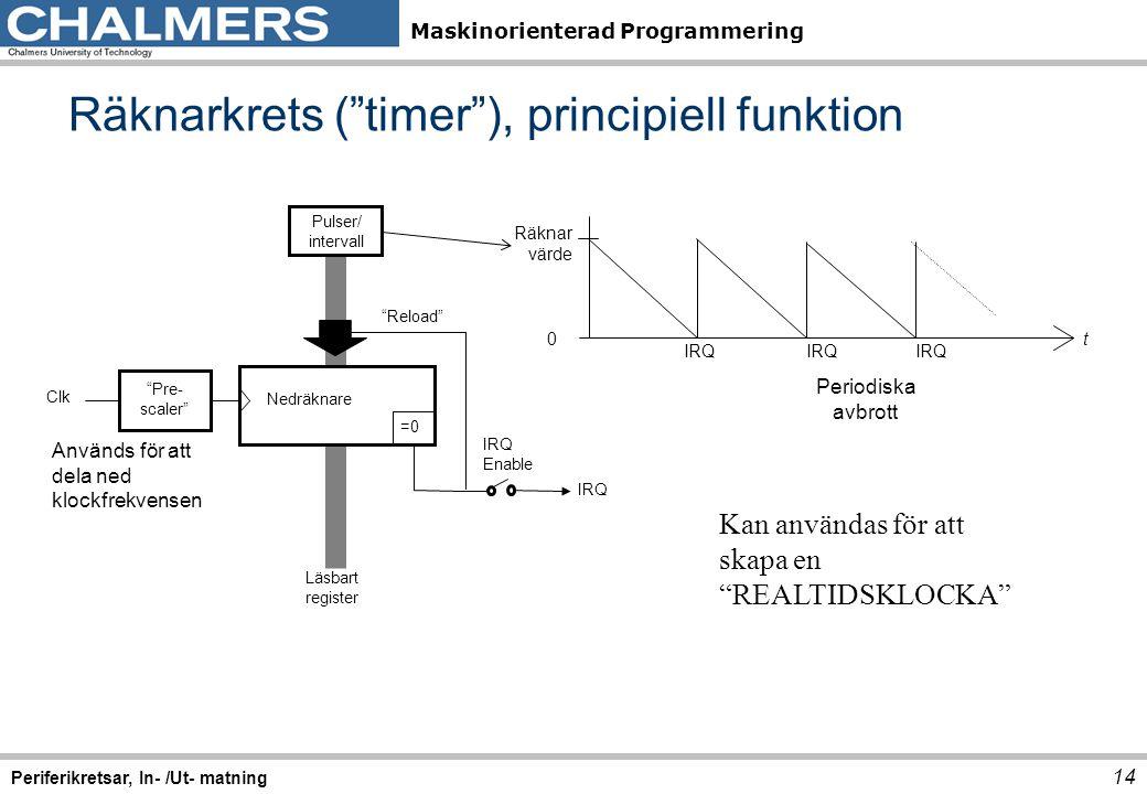 """Maskinorienterad Programmering Räknarkrets (""""timer""""), principiell funktion 14 Periferikretsar, In- /Ut- matning Nedräknare Clk IRQ =0 """"Reload"""" Pulser/"""