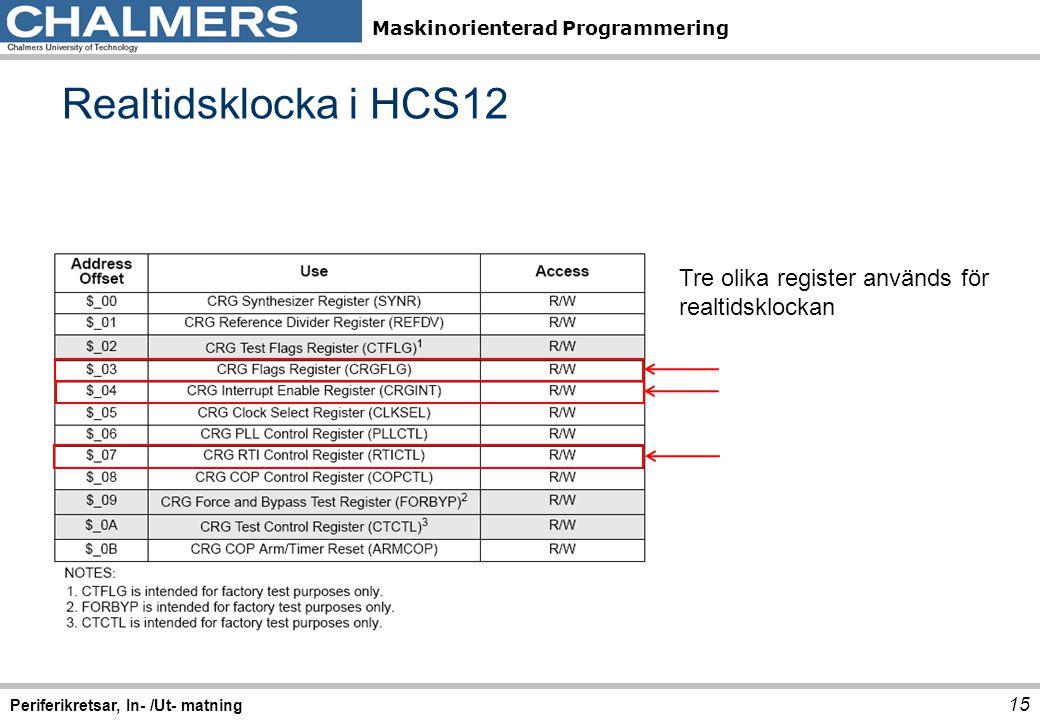 Maskinorienterad Programmering Realtidsklocka i HCS12 15 Periferikretsar, In- /Ut- matning Tre olika register används för realtidsklockan