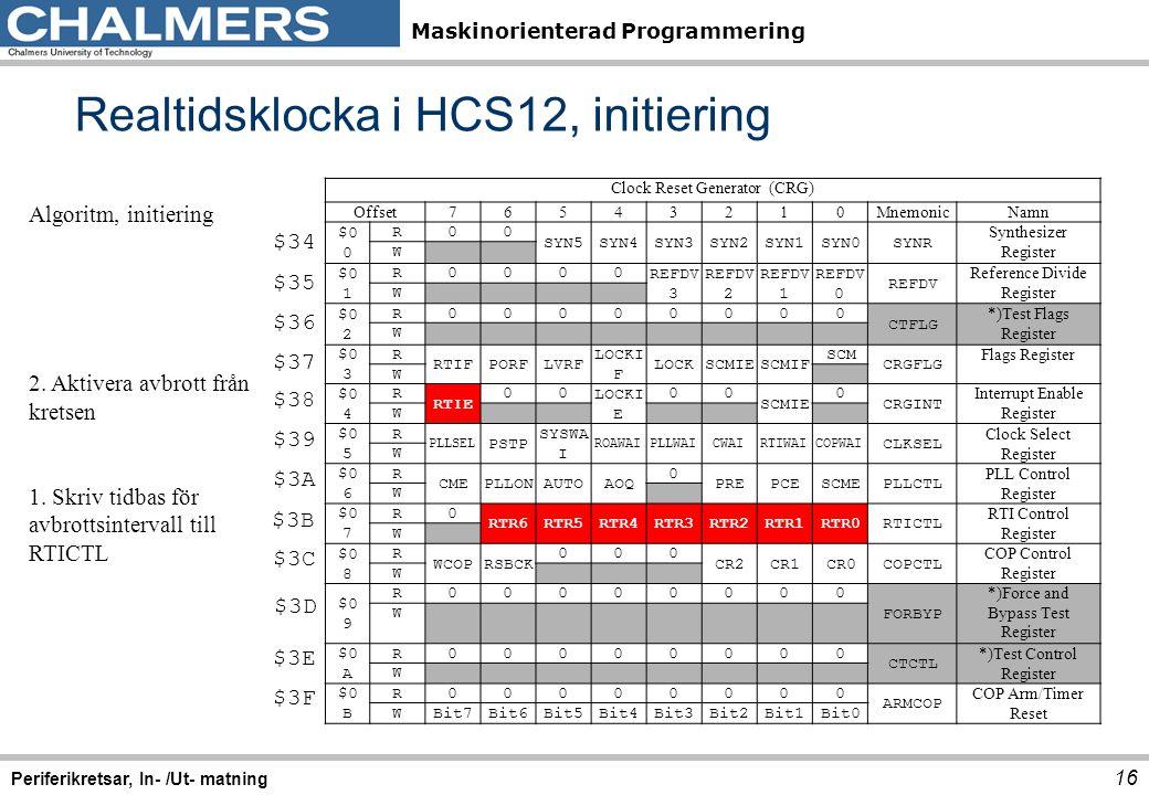 Maskinorienterad Programmering 16 Periferikretsar, In- /Ut- matning Clock Reset Generator (CRG) Offset76543210MnemonicNamn $0 0 R00 SYN5SYN4SYN3SYN2SY