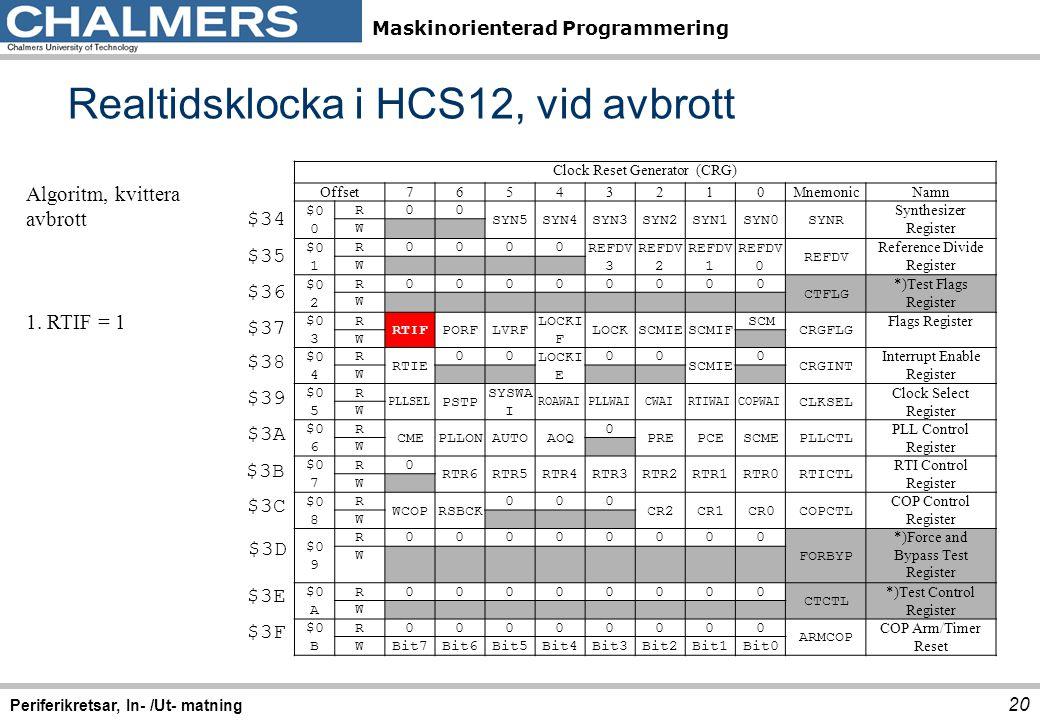 Maskinorienterad Programmering 20 Periferikretsar, In- /Ut- matning Clock Reset Generator (CRG) Offset76543210MnemonicNamn $0 0 R00 SYN5SYN4SYN3SYN2SY