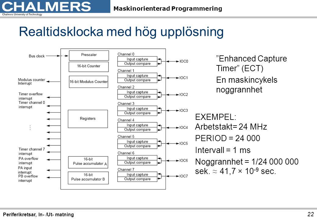 """Maskinorienterad Programmering Realtidsklocka med hög upplösning 22 Periferikretsar, In- /Ut- matning """"Enhanced Capture Timer"""" (ECT) En maskincykels n"""