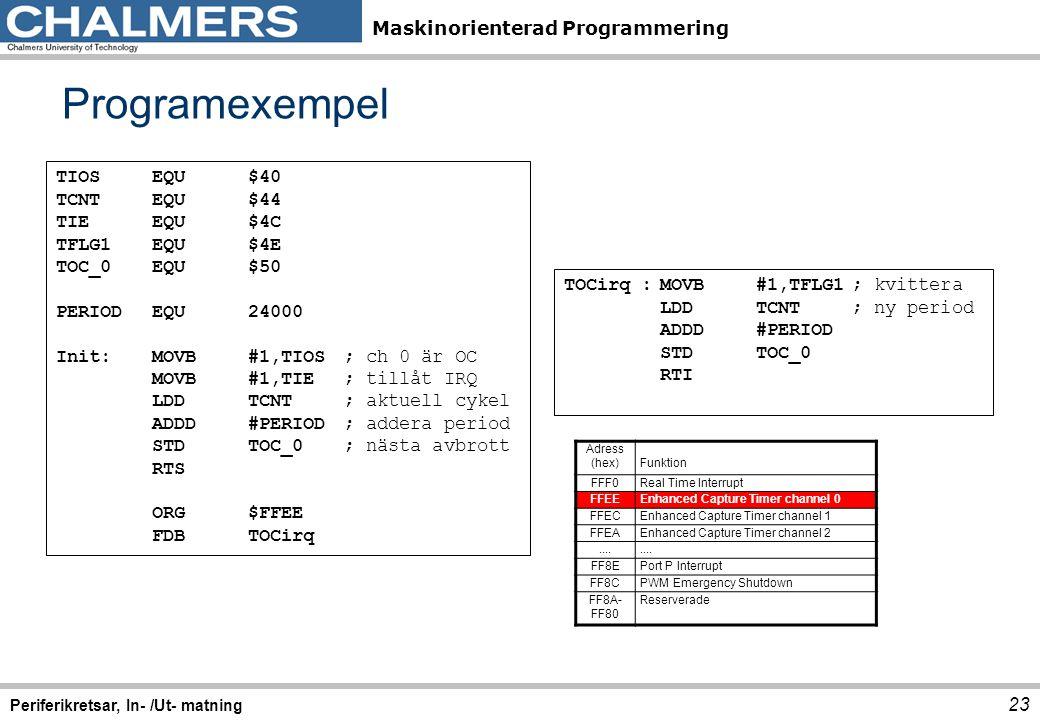 Maskinorienterad Programmering Programexempel 23 Periferikretsar, In- /Ut- matning TIOSEQU $40 TCNTEQU $44 TIEEQU$4C TFLG1EQU $4E TOC_0EQU $50 PERIODE