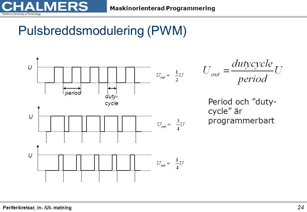 "Maskinorienterad Programmering Pulsbreddsmodulering (PWM) 24 Periferikretsar, In- /Ut- matning U period duty- cycle Period och ""duty- cycle"" är progra"