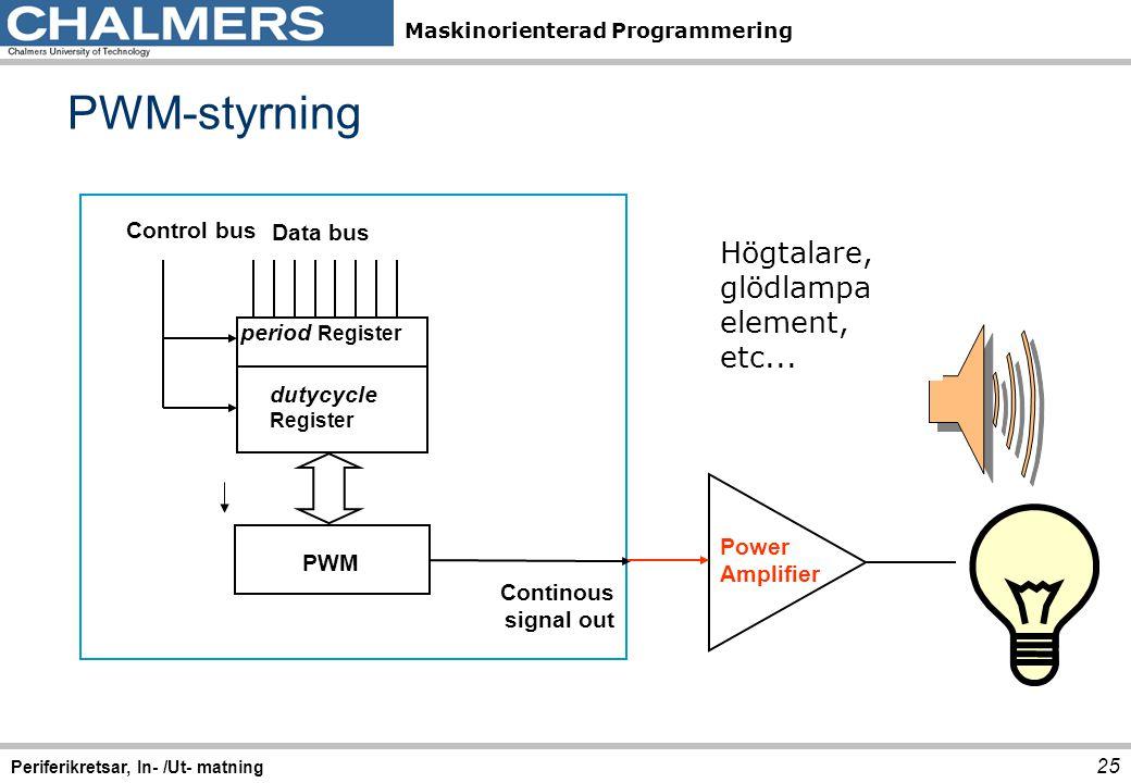 Maskinorienterad Programmering PWM-styrning 25 Periferikretsar, In- /Ut- matning period Register PWM Data bus Continous signal out Power Amplifier Hög