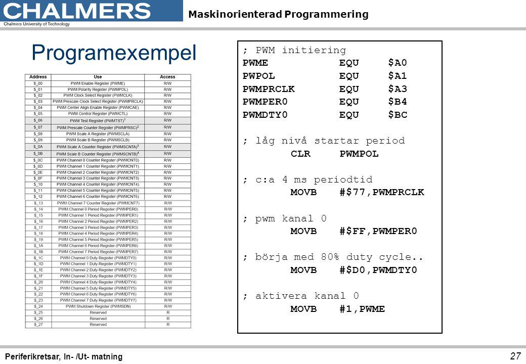 Maskinorienterad Programmering Programexempel 27 Periferikretsar, In- /Ut- matning ; PWM initiering PWMEEQU$A0 PWPOLEQU$A1 PWMPRCLKEQU$A3 PWMPER0EQU$B
