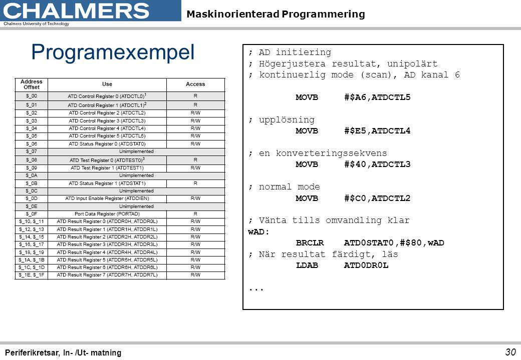 Maskinorienterad Programmering Programexempel 30 Periferikretsar, In- /Ut- matning ; AD initiering ; Högerjustera resultat, unipolärt ; kontinuerlig m