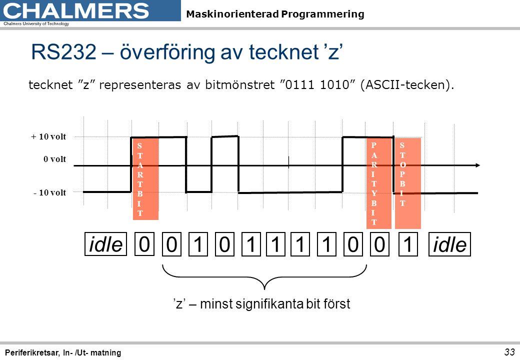 """Maskinorienterad Programmering RS232 – överföring av tecknet 'z' 33 Periferikretsar, In- /Ut- matning tecknet """"z"""" representeras av bitmönstret """"0111 1"""