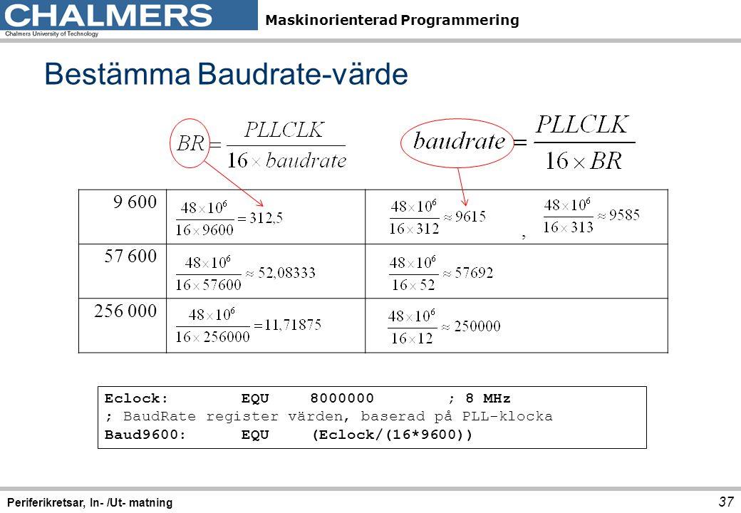 Maskinorienterad Programmering Bestämma Baudrate-värde 37 Periferikretsar, In- /Ut- matning 9 600, 57 600 256 000 Eclock:EQU8000000; 8 MHz ; BaudRate