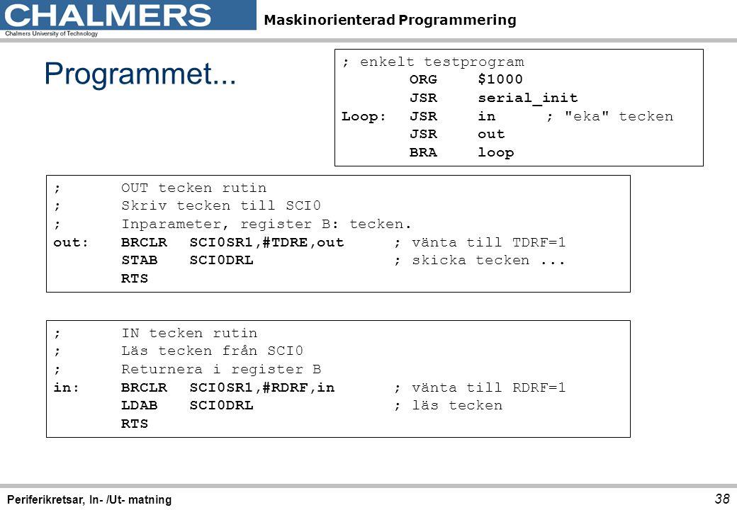 Maskinorienterad Programmering Programmet... 38 Periferikretsar, In- /Ut- matning ; enkelt testprogram ORG$1000 JSRserial_init Loop:JSRin;