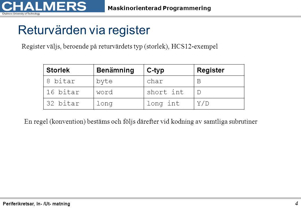Maskinorienterad Programmering Skriv tecken via SCI 35 Periferikretsar, In- /Ut- matning Serial Communication Interface (SCI) Offset76543210MnemonicNamn $00 R000 SBR12SBR11SBR10SBR9SBR8SCIBDH Baud Rate Register High W $01 R SBR7SBR6SBR5SBR4SBR3SBR2SBR1SBR0SCIBDL Baud Rate Register Low W $02 R LOOPSSCISWAIRSRCMWAKEILTPEPTSCICR1 Control Register 1 W $03 R TIETCIERIEILIETERERWUSBKSCICR2 Control Register 2 W $04 RTDRETCRDRFIDLEORNFFEPF SCISR1 Status Register 1 W $05 R00000 BRK13TXDIR RAF SCISR2 Status Register 2 W $06 RR8 T8 000000 SCIDRH Data Register High W $07 RR7R6R5R4R3R2R1R0 SCIDRL Data Register Low WT7T6T5T4T3T2T1T0 Algoritm: TDRE = (Transmit Data Register Empty) 1.