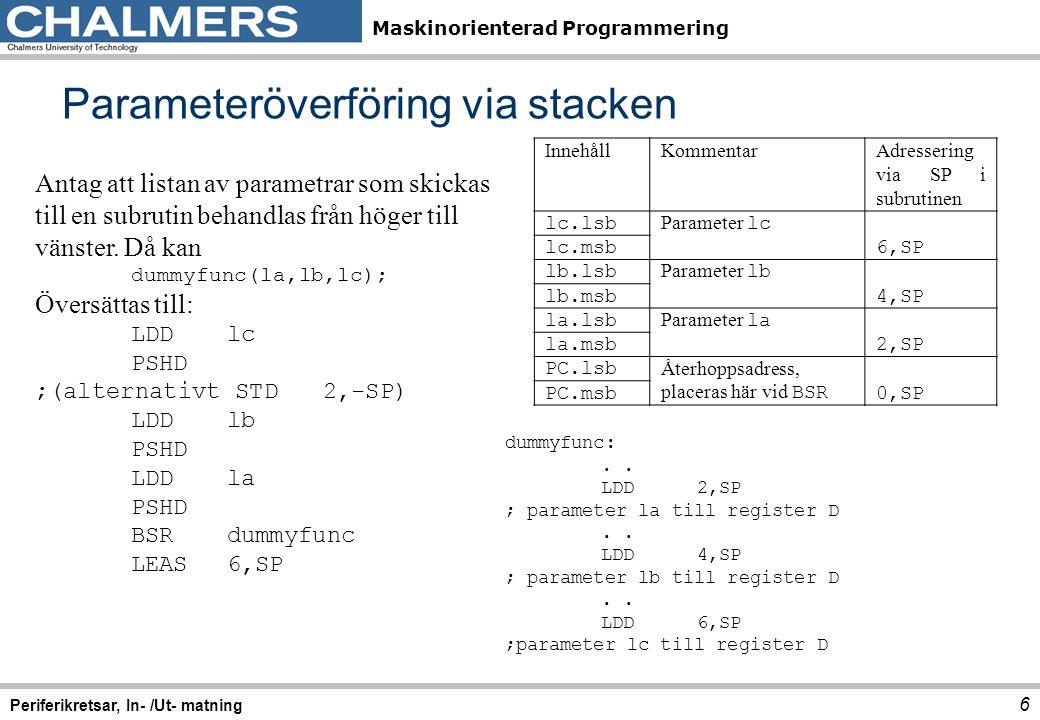 Maskinorienterad Programmering Programexempel 27 Periferikretsar, In- /Ut- matning ; PWM initiering PWMEEQU$A0 PWPOLEQU$A1 PWMPRCLKEQU$A3 PWMPER0EQU$B4 PWMDTY0EQU$BC ; låg nivå startar period CLRPWMPOL ; c:a 4 ms periodtid MOVB#$77,PWMPRCLK ; pwm kanal 0 MOVB#$FF,PWMPER0 ; börja med 80% duty cycle..
