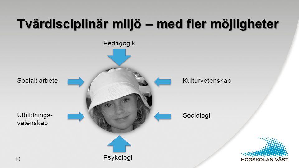 Tvärdisciplinär miljö – med fler möjligheter 10 Pedagogik KulturvetenskapSocialt arbete Sociologi Utbildnings- vetenskap Psykologi