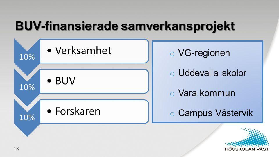 o VG-regionen o Uddevalla skolor o Vara kommun o Campus Västervik BUV-finansierade samverkansprojekt 18 10% •Verksamhet 10% •BUV 10% •Forskaren