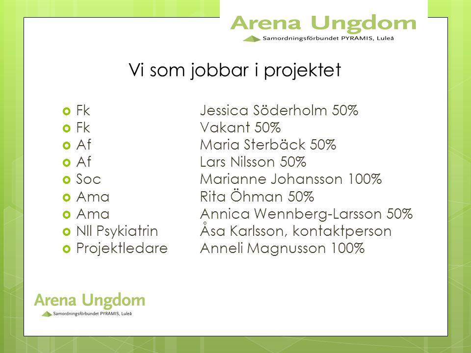 Vi som jobbar i projektet  Fk Jessica Söderholm 50%  Fk Vakant 50%  Af Maria Sterbäck 50%  Af Lars Nilsson 50%  Soc Marianne Johansson 100%  Ama