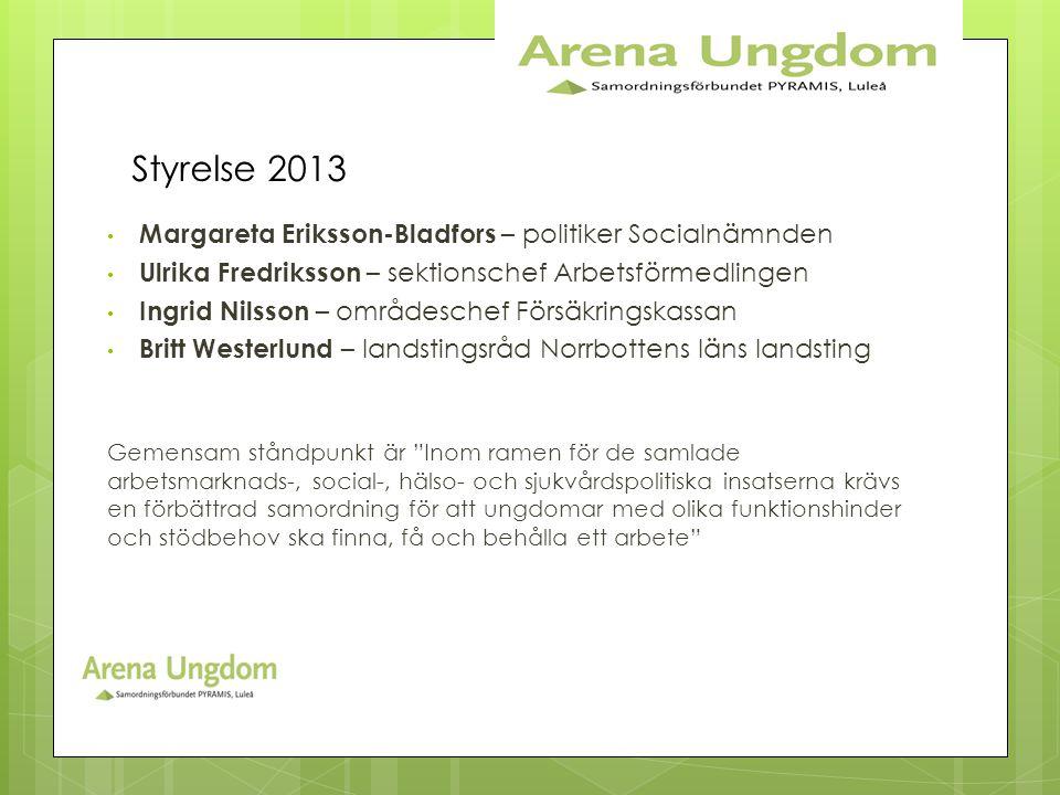Styrelse 2013 • Margareta Eriksson-Bladfors – politiker Socialnämnden • Ulrika Fredriksson – sektionschef Arbetsförmedlingen • Ingrid Nilsson – område
