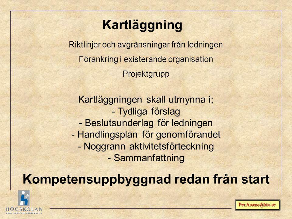 Per.Assmo@htu.se Kartläggning Riktlinjer och avgränsningar från ledningen Förankring i existerande organisation Projektgrupp Kartläggningen skall utmy