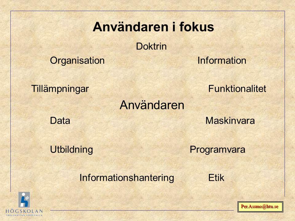 Per.Assmo@htu.se Doktrin Organisation Information Tillämpningar Funktionalitet Användaren Data Maskinvara Utbildning Programvara Informationshantering